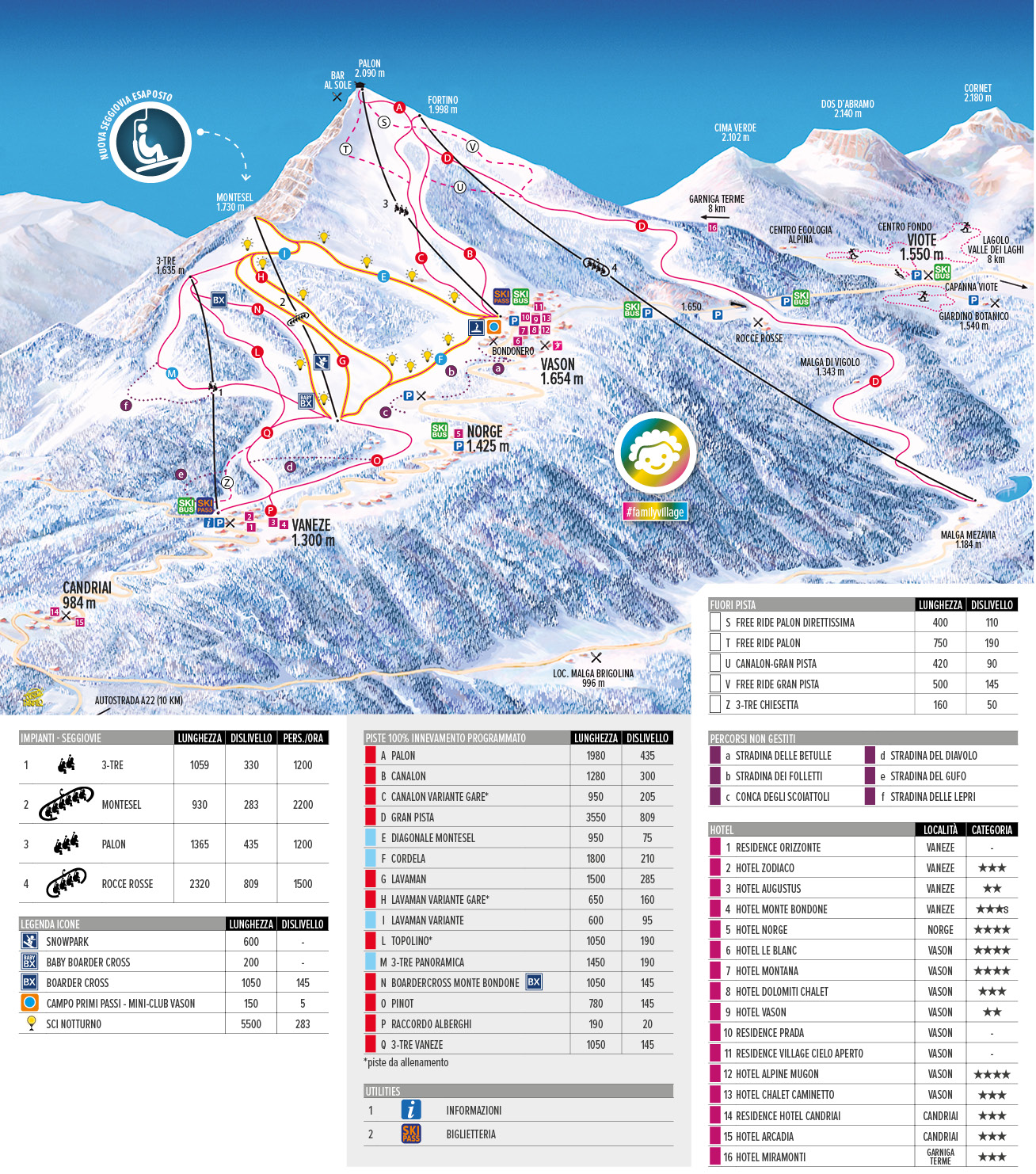 skimap 2019 IT